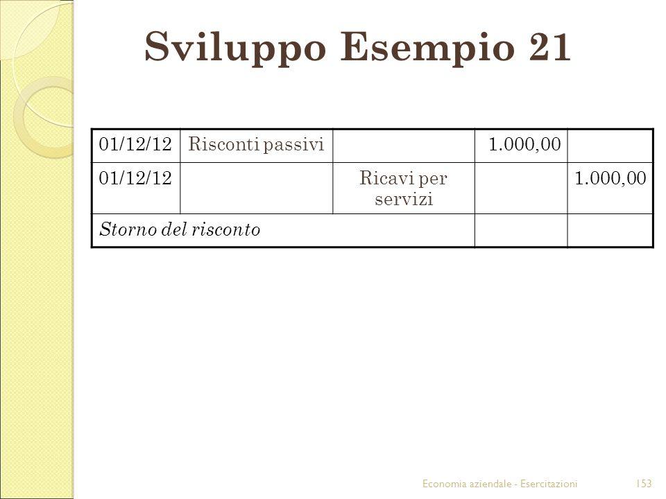 Sviluppo Esempio 21 01/12/12 Risconti passivi 1.000,00