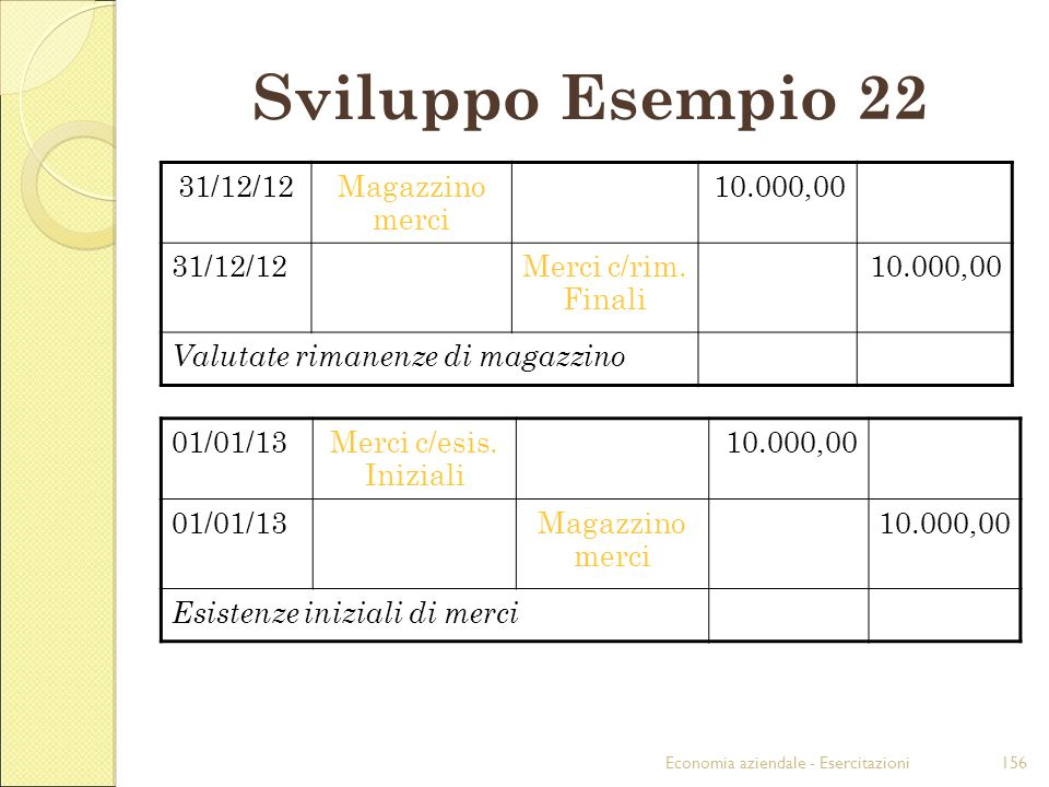 Sviluppo Esempio 22 31/12/12 Magazzino merci 10.000,00