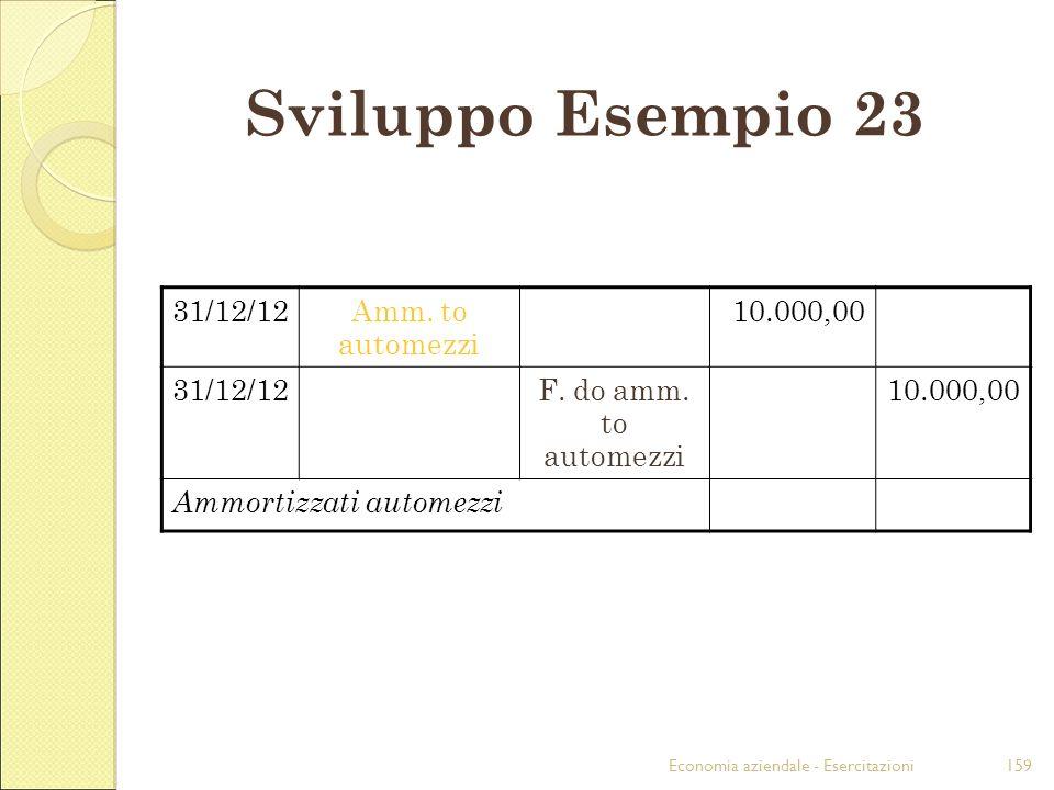 Sviluppo Esempio 23 31/12/12 Amm. to automezzi 10.000,00