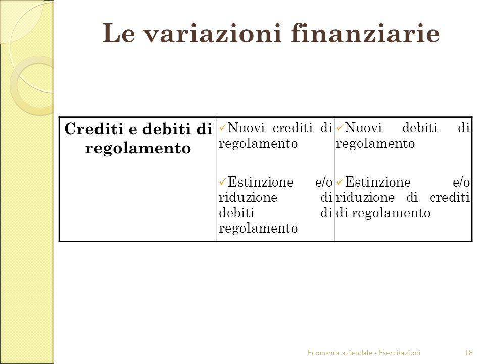 Le variazioni finanziarie Crediti e debiti di regolamento