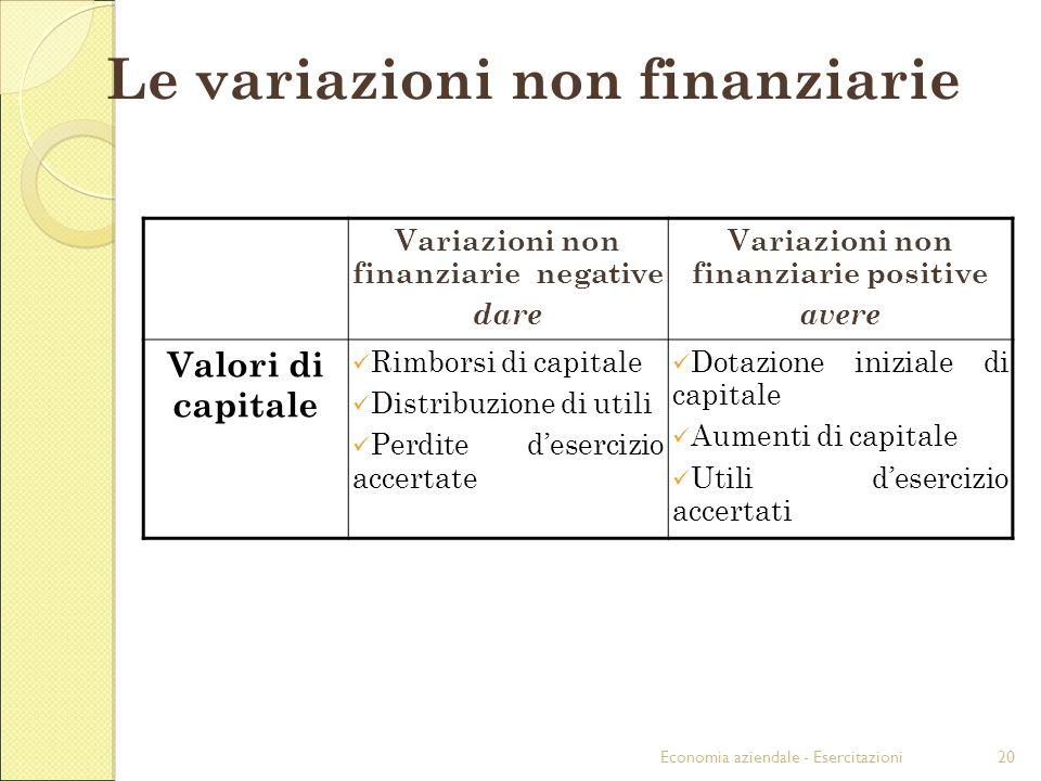 Le variazioni non finanziarie