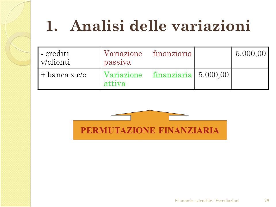 Analisi delle variazioni