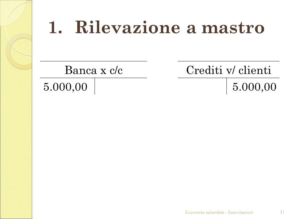 Rilevazione a mastro Banca x c/c Crediti v/ clienti 5.000,00