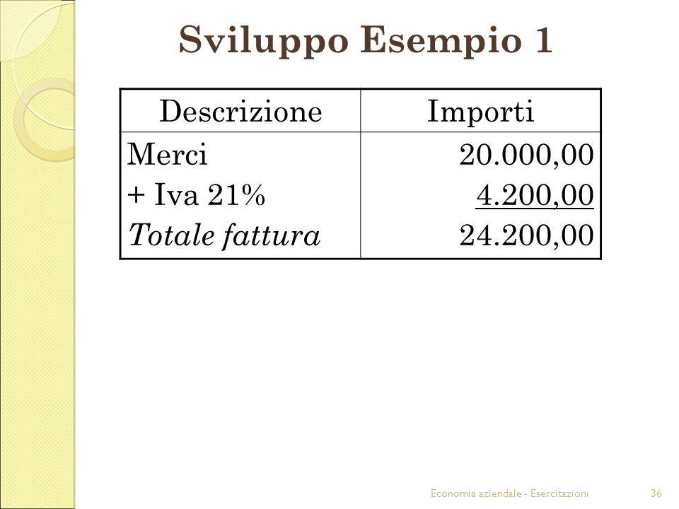 Sviluppo Esempio 1 Descrizione Importi Merci + Iva 21% Totale fattura