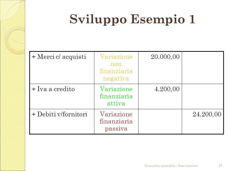Sviluppo Esempio 1 + Merci c/ acquisti