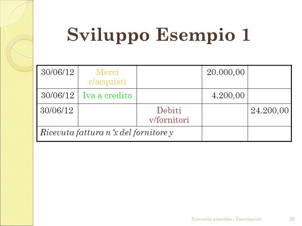 Sviluppo Esempio 1 30/06/12 Merci c/acquisti 20.000,00 Iva a credito