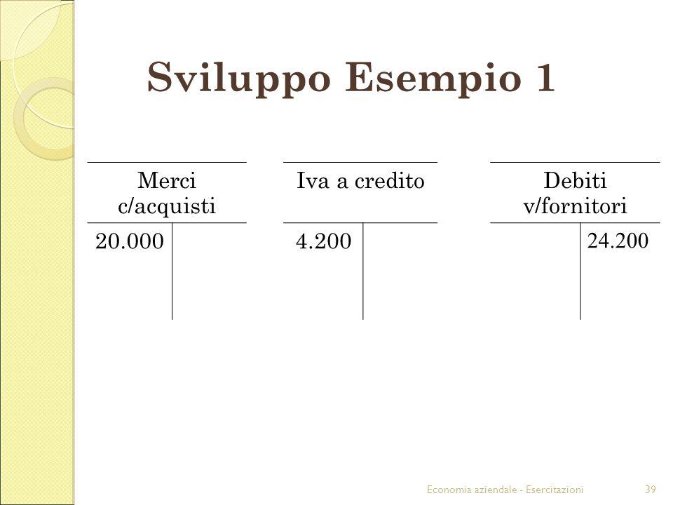 Sviluppo Esempio 1 Merci c/acquisti Iva a credito Debiti v/fornitori