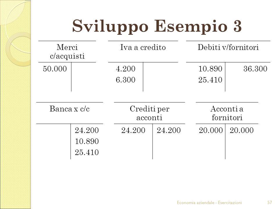 Sviluppo Esempio 3 Merci c/acquisti Iva a credito Debiti v/fornitori