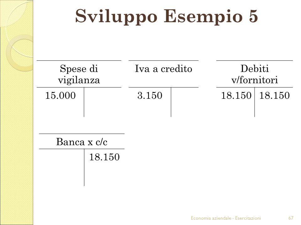 Sviluppo Esempio 5 Spese di vigilanza Iva a credito Debiti v/fornitori