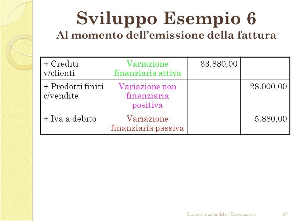 Sviluppo Esempio 6 Al momento dell'emissione della fattura