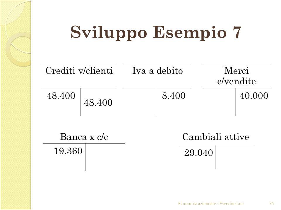Sviluppo Esempio 7 Crediti v/clienti Iva a debito Merci c/vendite