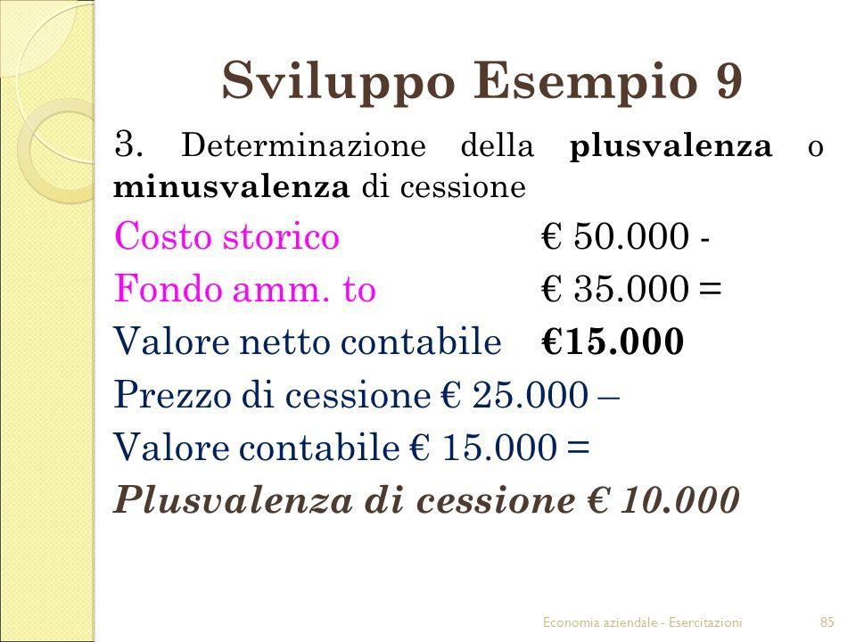 Sviluppo Esempio 9 3. Determinazione della plusvalenza o minusvalenza di cessione. Costo storico € 50.000 -