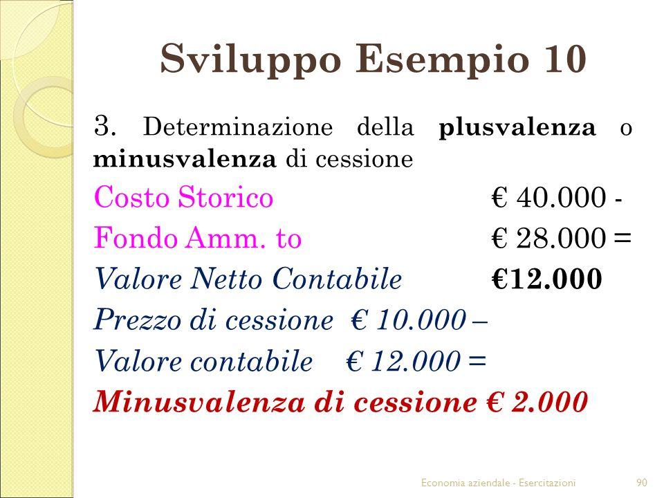 Sviluppo Esempio 10 3. Determinazione della plusvalenza o minusvalenza di cessione. Costo Storico € 40.000 -