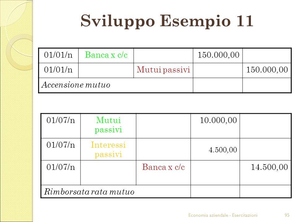 Sviluppo Esempio 11 01/01/n Banca x c/c 150.000,00 Mutui passivi