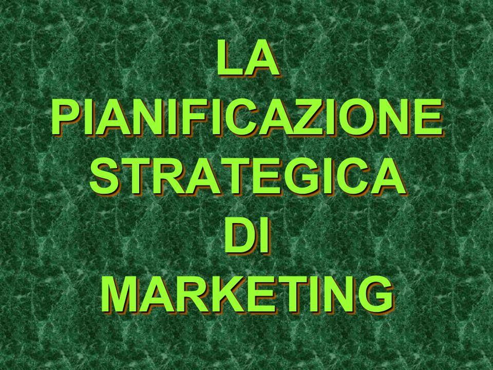 LA PIANIFICAZIONE STRATEGICA DI MARKETING