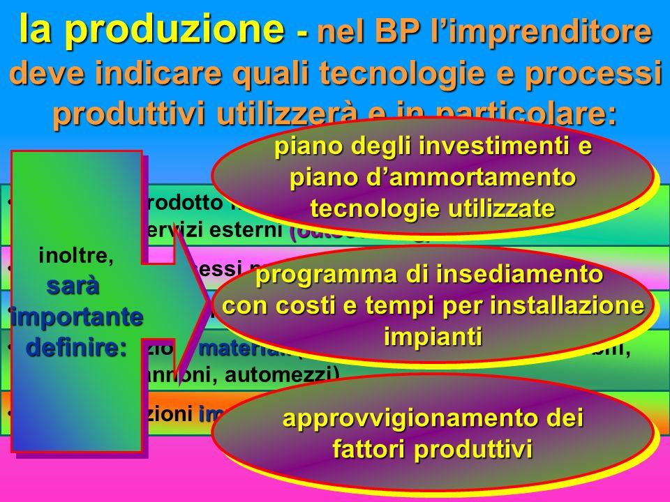 la produzione - nel BP l'imprenditore deve indicare quali tecnologie e processi produttivi utilizzerà e in particolare:
