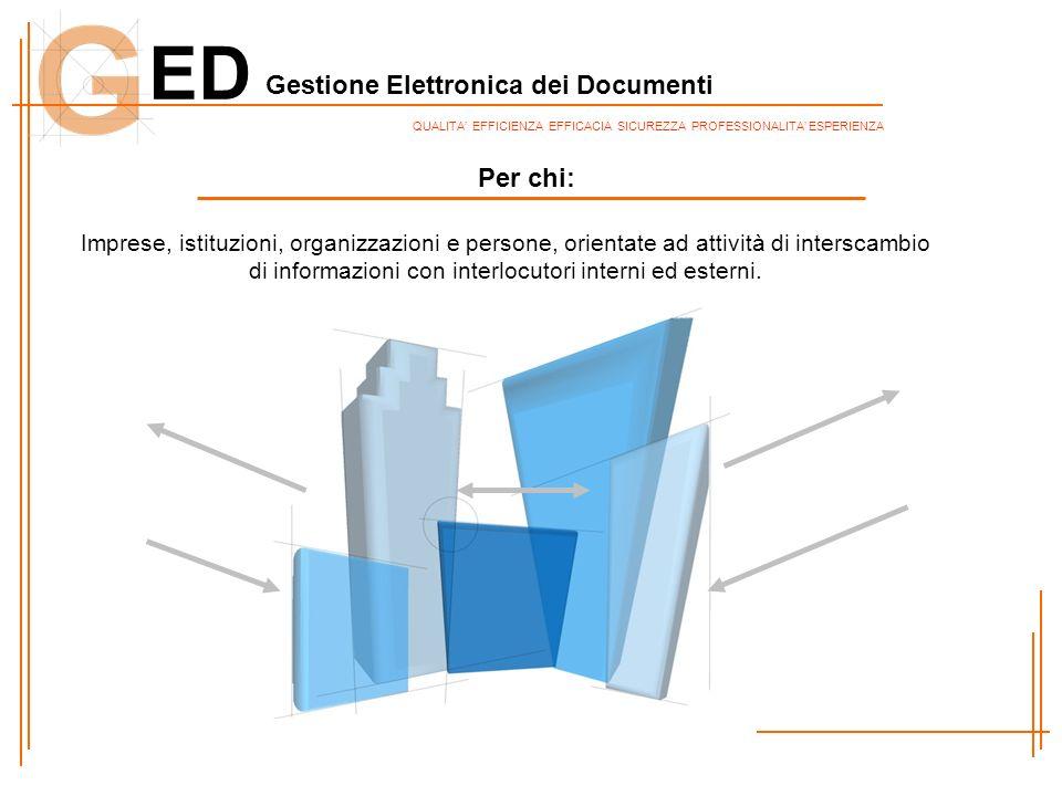 Per chi: Imprese, istituzioni, organizzazioni e persone, orientate ad attività di interscambio di informazioni con interlocutori interni ed esterni.