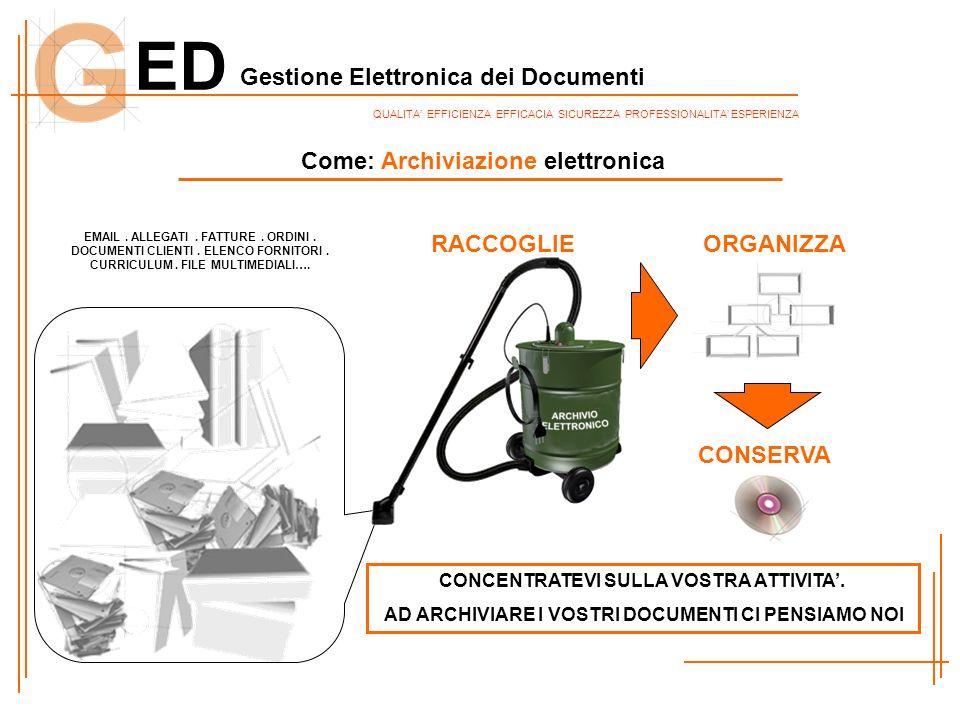 Come: Archiviazione elettronica RACCOGLIE ORGANIZZA CONSERVA