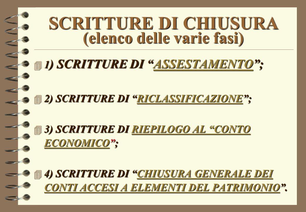 SCRITTURE DI CHIUSURA (elenco delle varie fasi)