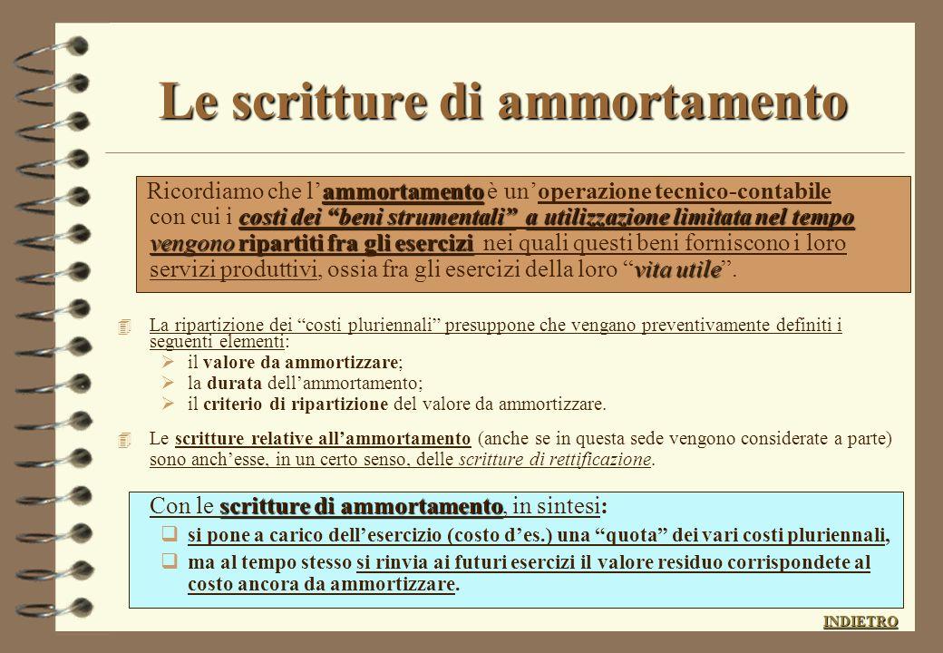 Le scritture di ammortamento