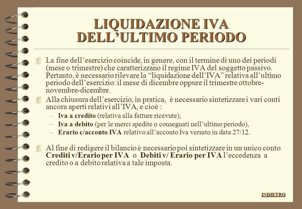 LIQUIDAZIONE IVA DELL'ULTIMO PERIODO