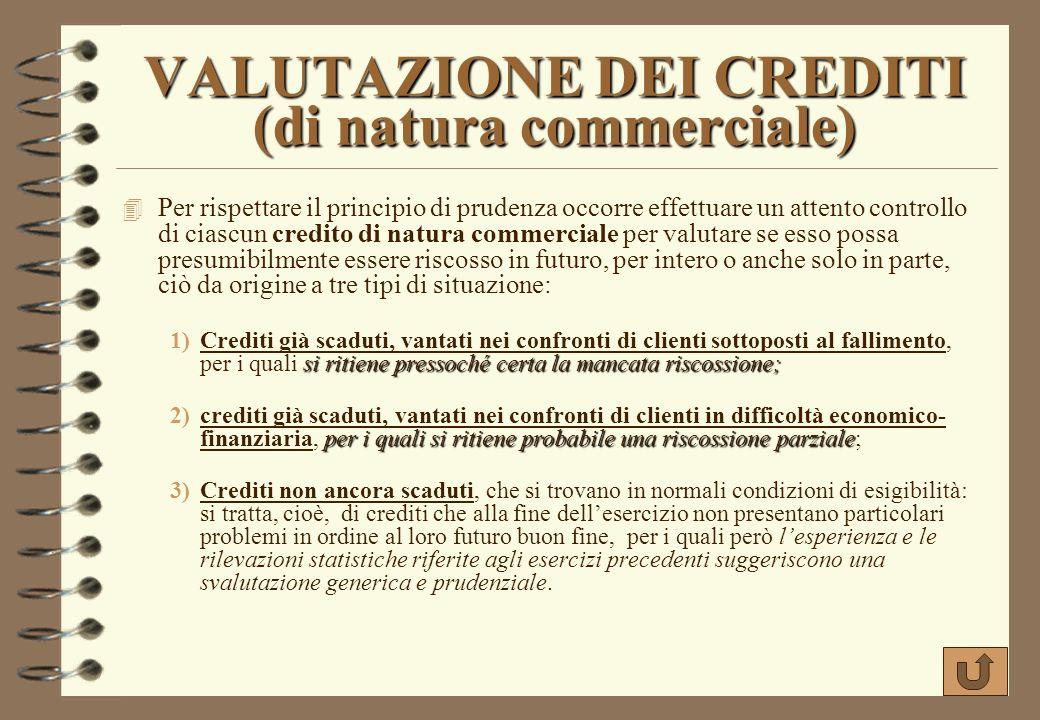 VALUTAZIONE DEI CREDITI (di natura commerciale)
