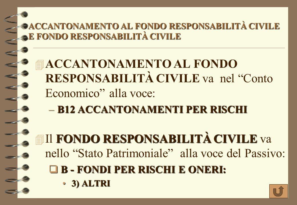 ACCANTONAMENTO AL FONDO RESPONSABILITÀ CIVILE E FONDO RESPONSABILITÀ CIVILE