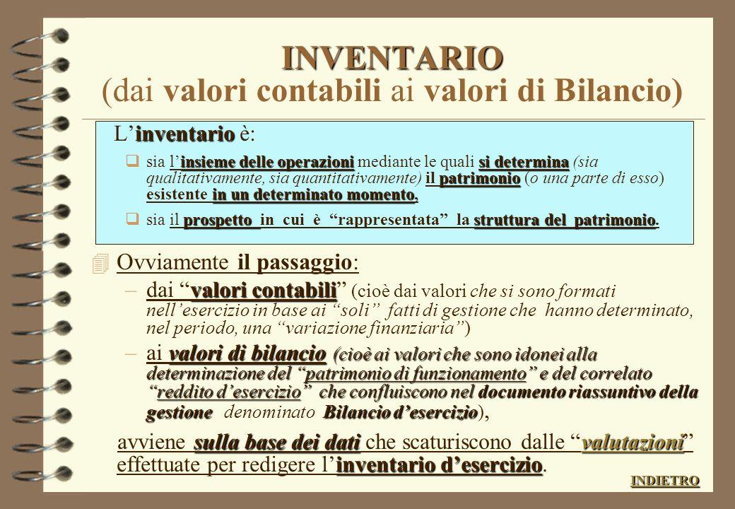 INVENTARIO (dai valori contabili ai valori di Bilancio)