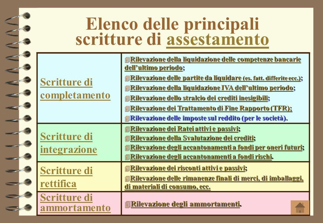 Elenco delle principali scritture di assestamento