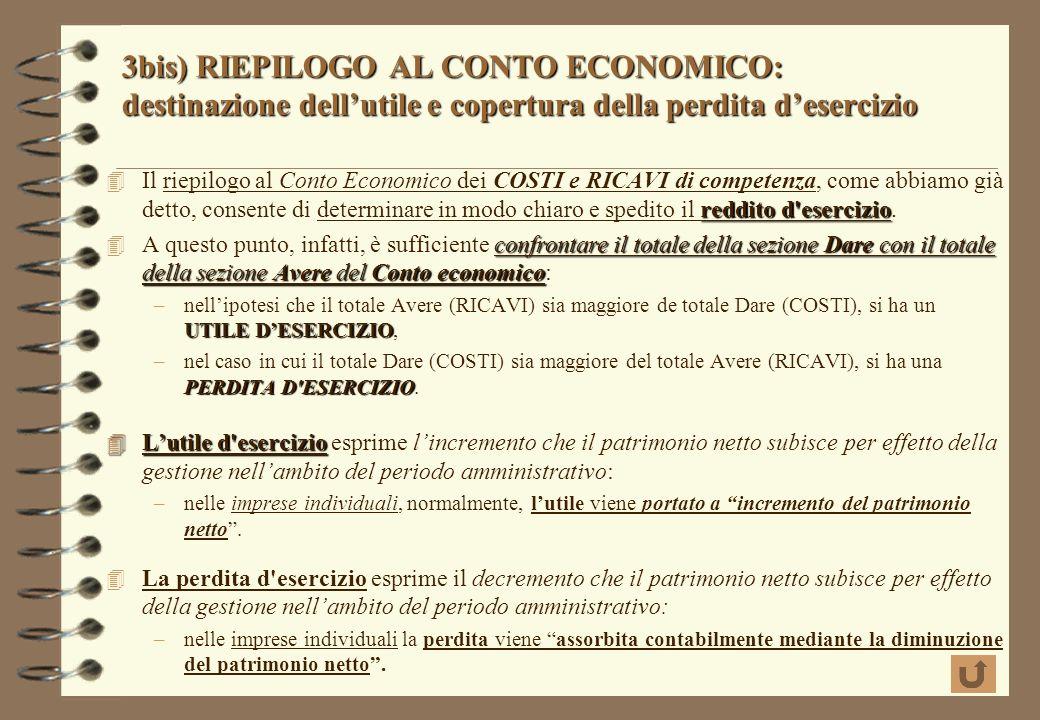 3bis) RIEPILOGO AL CONTO ECONOMICO: destinazione dell'utile e copertura della perdita d'esercizio