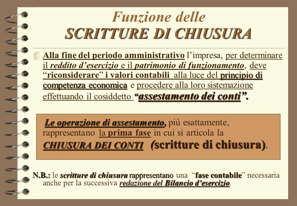 Funzione delle SCRITTURE DI CHIUSURA
