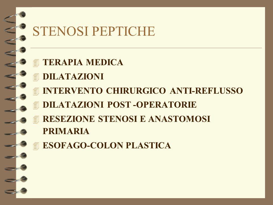 STENOSI PEPTICHE TERAPIA MEDICA DILATAZIONI