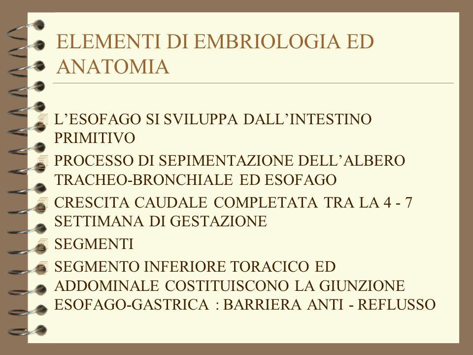 ELEMENTI DI EMBRIOLOGIA ED ANATOMIA