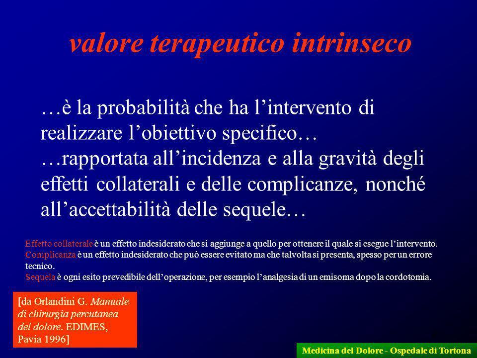 valore terapeutico intrinseco