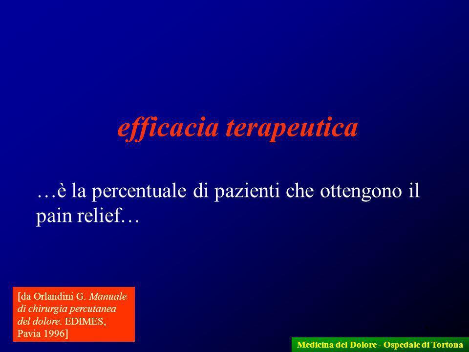 efficacia terapeutica Medicina del Dolore - Ospedale di Tortona