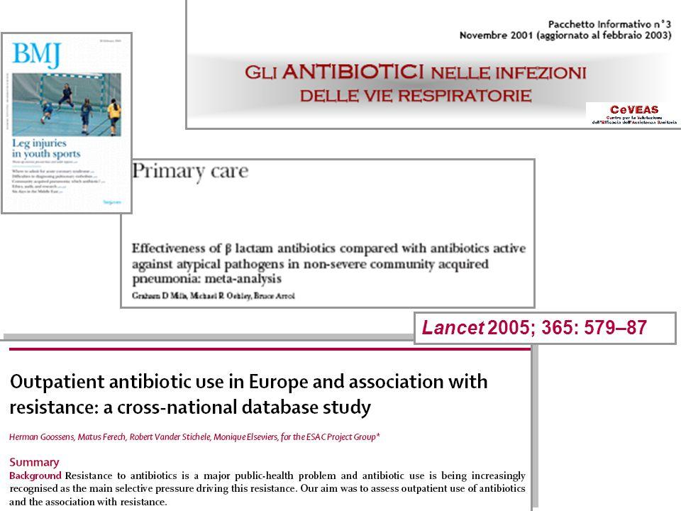 Lancet 2005; 365: 579–87