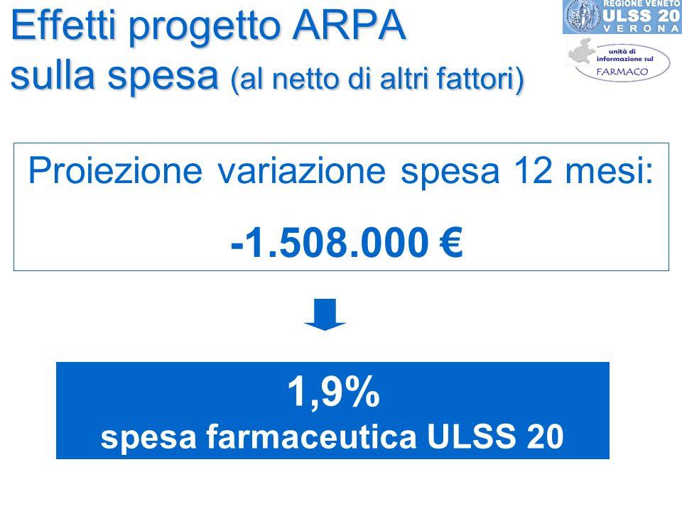 Effetti progetto ARPA sulla spesa (al netto di altri fattori)