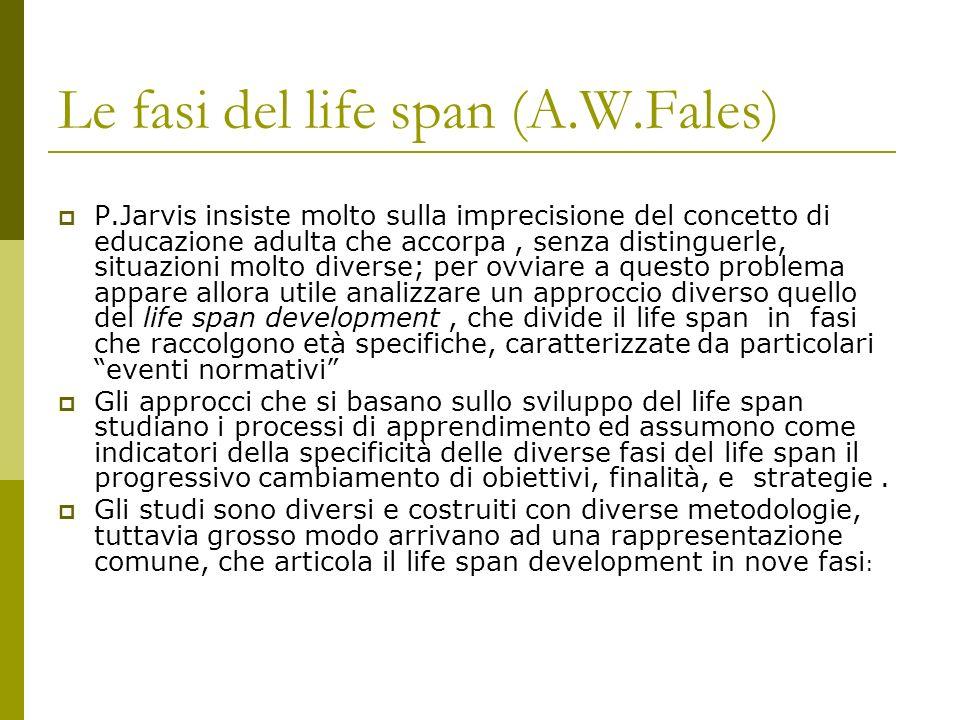 Le fasi del life span (A.W.Fales)