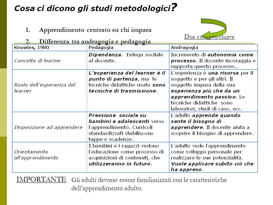 Cosa ci dicono gli studi metodologici