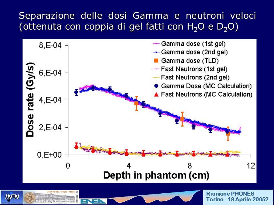 Separazione delle dosi Gamma e neutroni veloci (ottenuta con coppia di gel fatti con H2O e D2O)