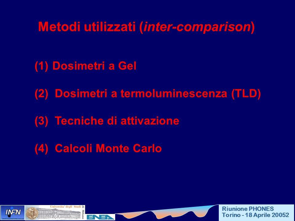 Metodi utilizzati (inter-comparison)