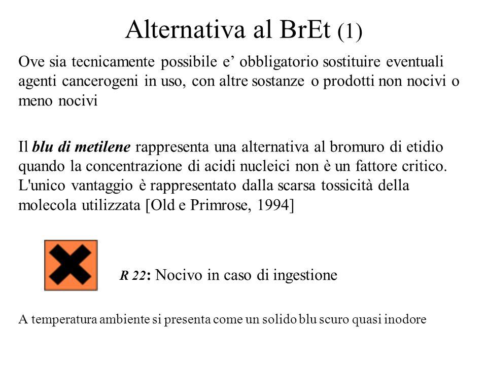 Alternativa al BrEt (1)