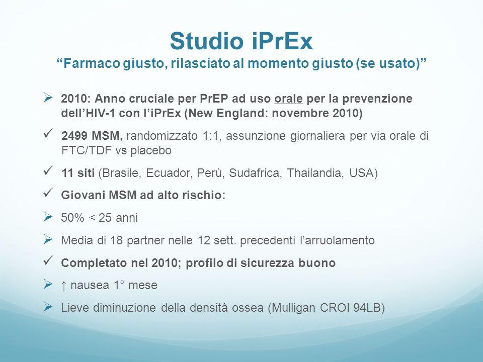Studio iPrEx Farmaco giusto, rilasciato al momento giusto (se usato)