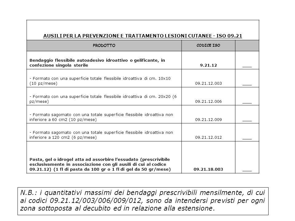 AUSILI PER LA PREVENZIONE E TRATTAMENTO LESIONI CUTANEE - ISO 09.21