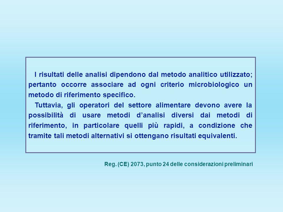 I risultati delle analisi dipendono dal metodo analitico utilizzato; pertanto occorre associare ad ogni criterio microbiologico un metodo di riferimento specifico.