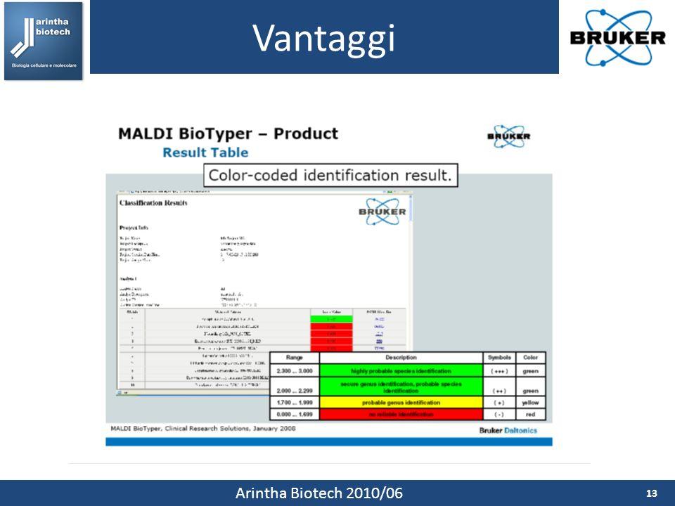 Vantaggi Arintha Biotech 2010/06