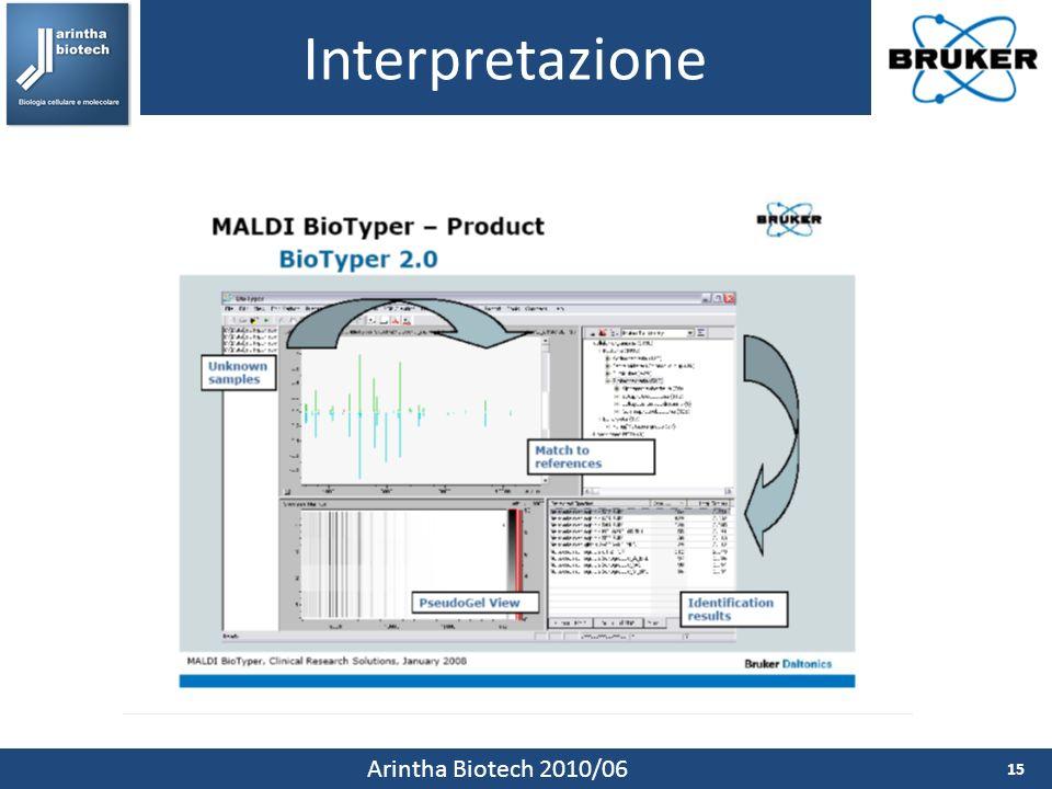 Interpretazione Arintha Biotech 2010/06