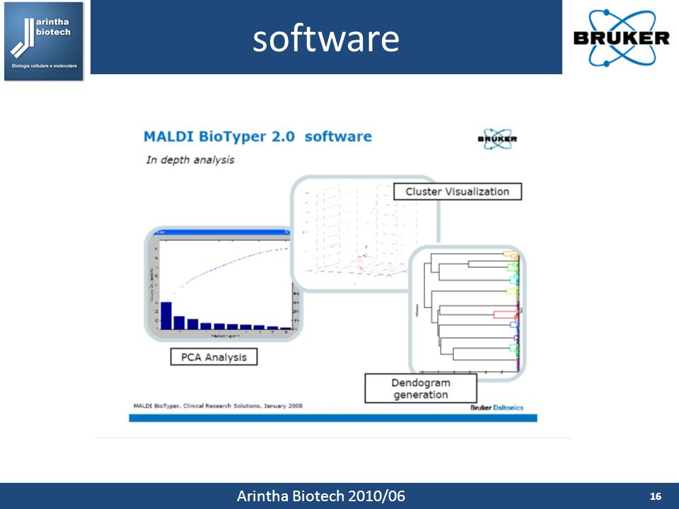 software Arintha Biotech 2010/06