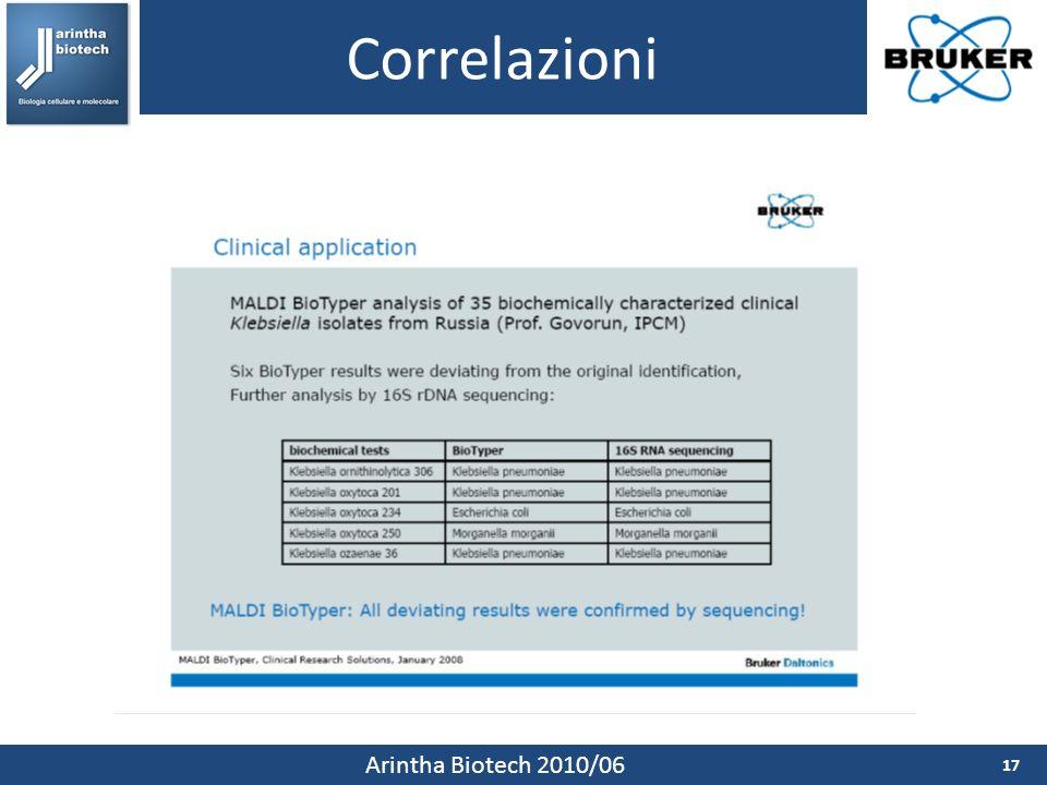 Correlazioni Arintha Biotech 2010/06
