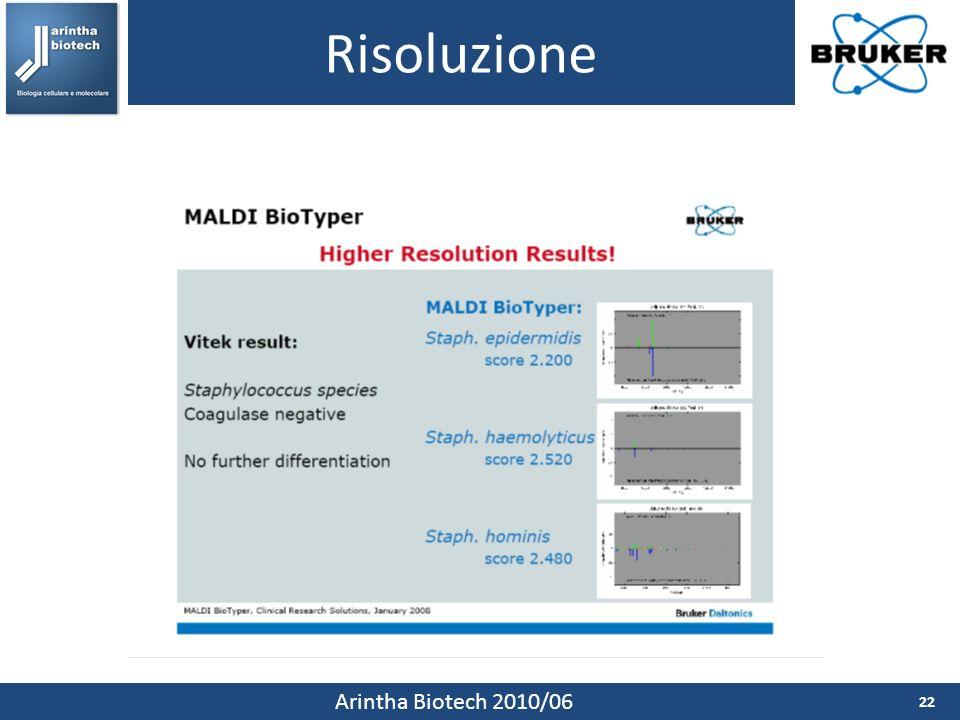 Risoluzione Arintha Biotech 2010/06
